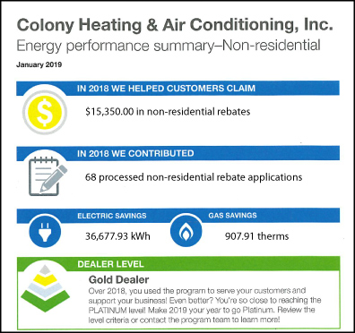 Furnace Savings Colony Plumbing, Heating and Air Conditioning Cedar Rapids, Iowa City Commercial