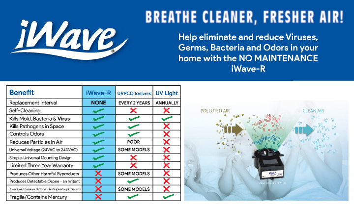 iwave-r-air-purifier-colony-plumbing-heating-air-conditioning-cedar-rapids-iowa-city-coronavirus-covid-19